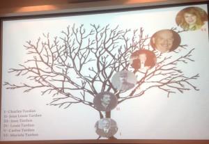 arbre gen