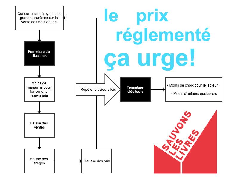 schéma-prix_réglo